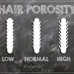 Okay High Porosity Hair You Win!